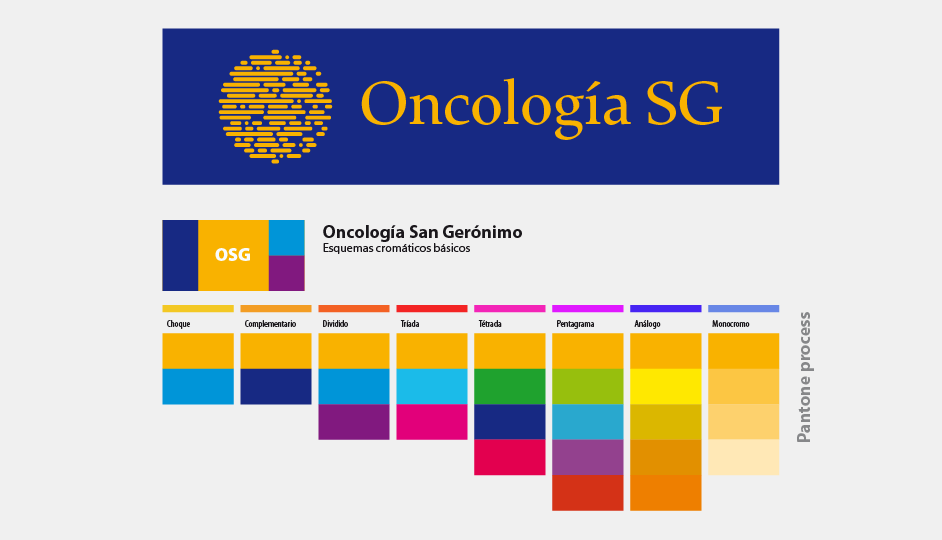 Esquema de uso del color de la marca gráfica OSG.