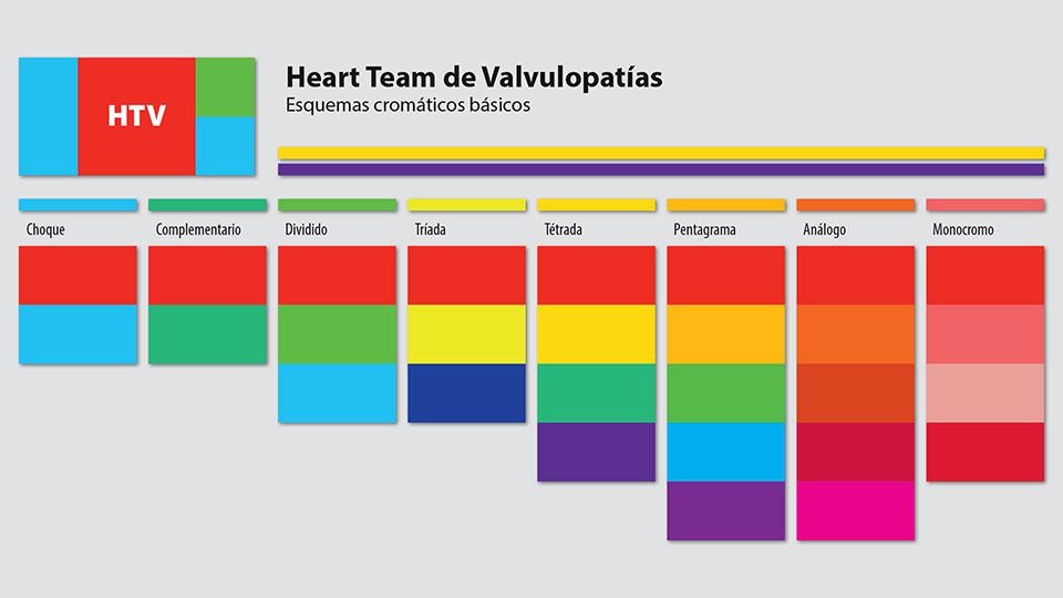 Uso del Color en Heart Team de Valvulopatías Cardíacas San Gerónimo (HTV).